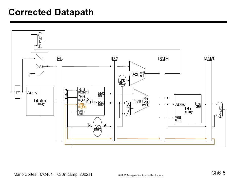 Corrected Datapath I n s t r u c i o m e y A d 4 3 2 l S h f F / D E X