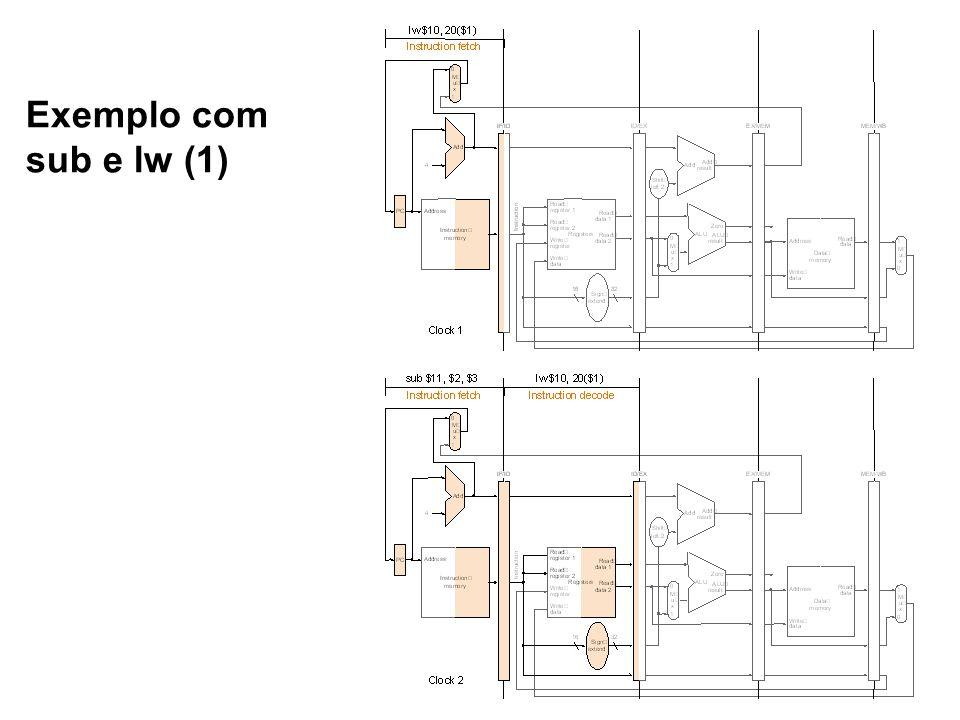 Exemplo com sub e lw (1)