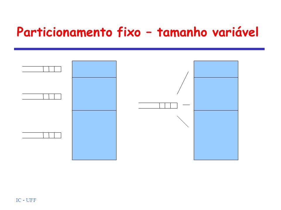 Particionamento fixo – tamanho variável
