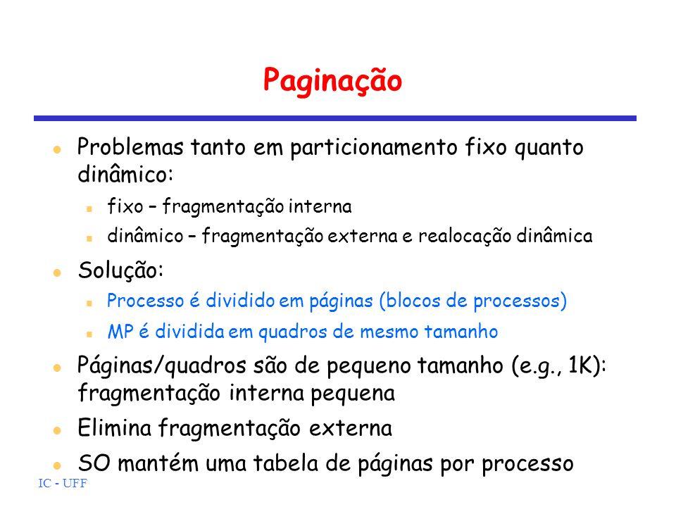 Paginação Problemas tanto em particionamento fixo quanto dinâmico: