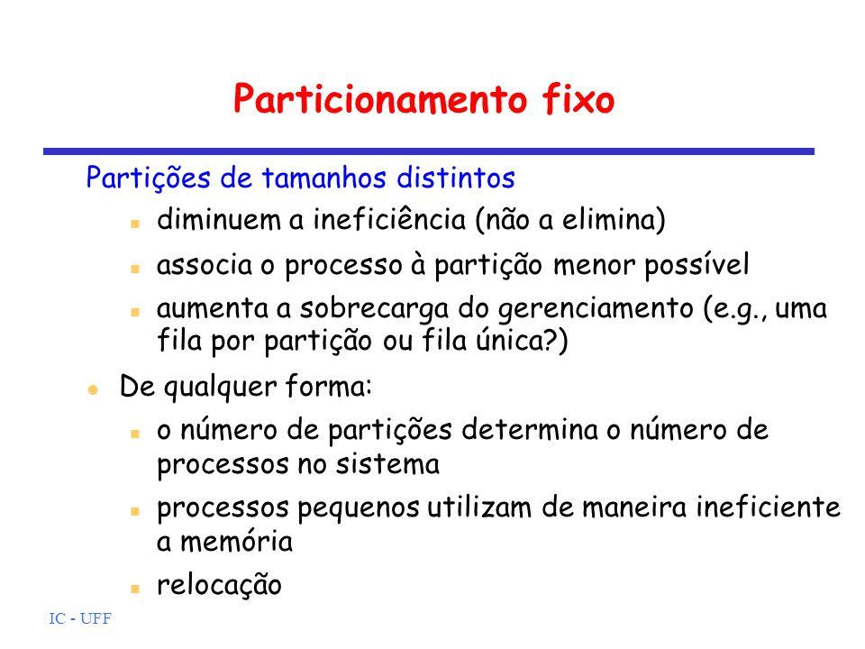 Particionamento fixo Partições de tamanhos distintos