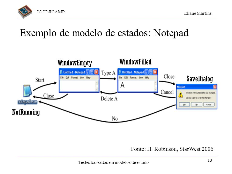 Exemplo de modelo de estados: Notepad