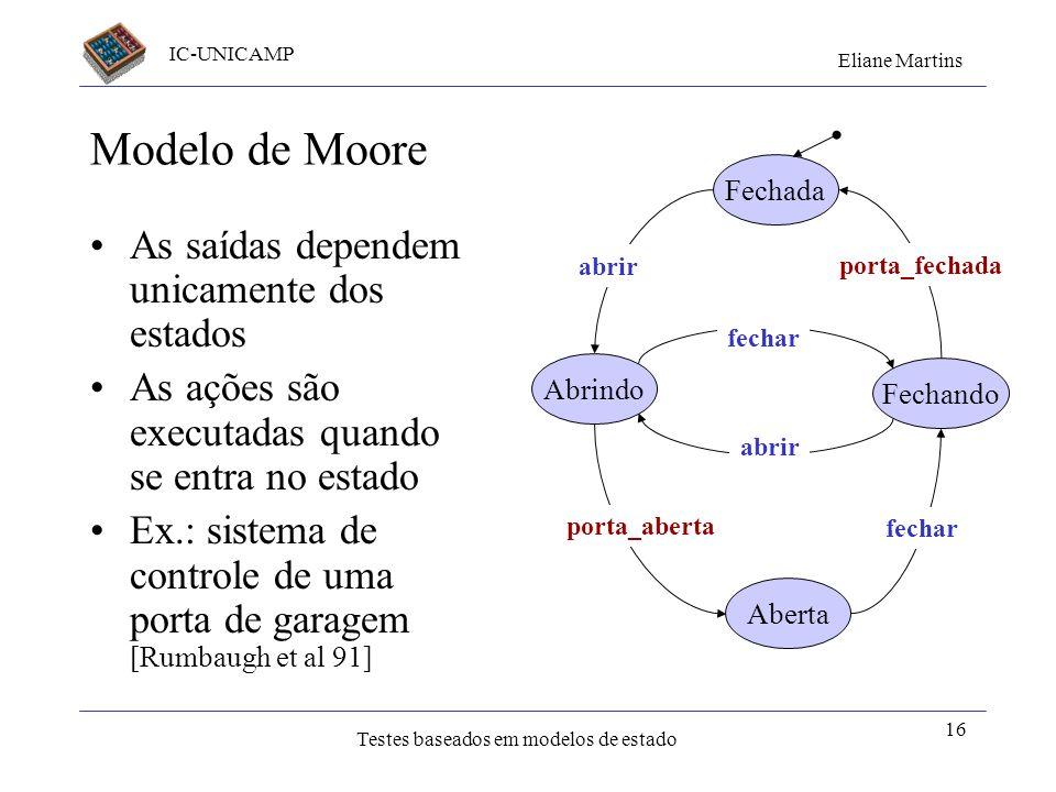 Modelo de Moore As saídas dependem unicamente dos estados