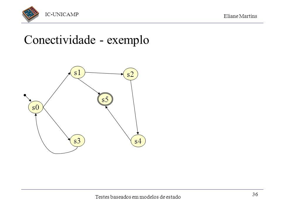 Conectividade - exemplo