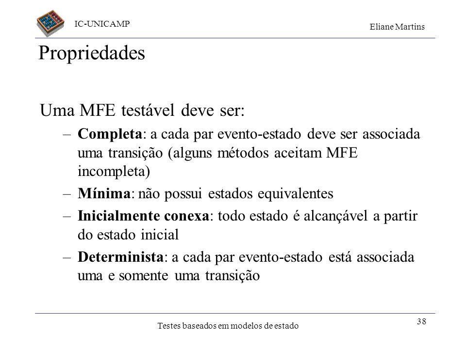 Propriedades Uma MFE testável deve ser: