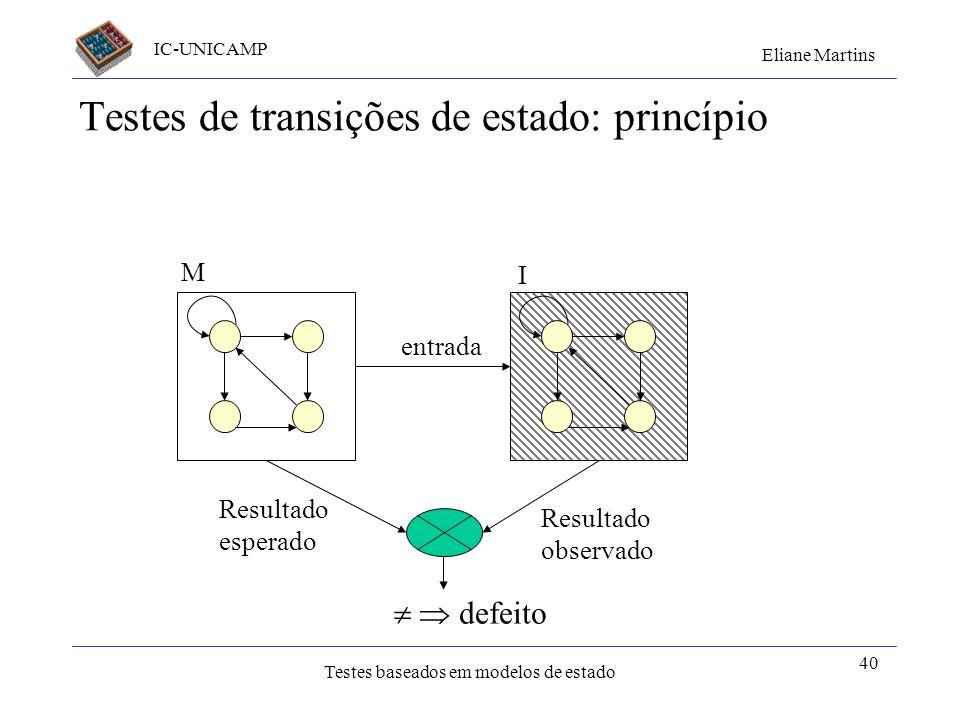 Testes de transições de estado: princípio