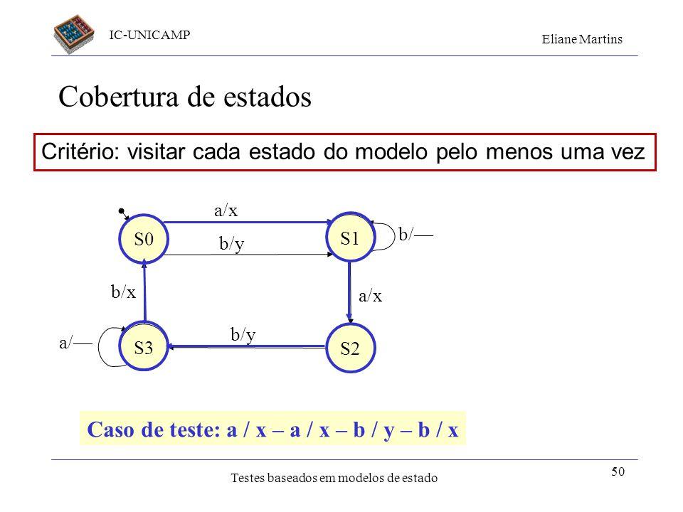 Cobertura de estadosCritério: visitar cada estado do modelo pelo menos uma vez. S1. S3. S2. S0. a/x.