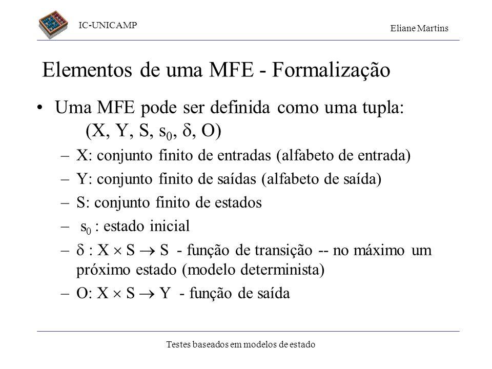 Elementos de uma MFE - Formalização