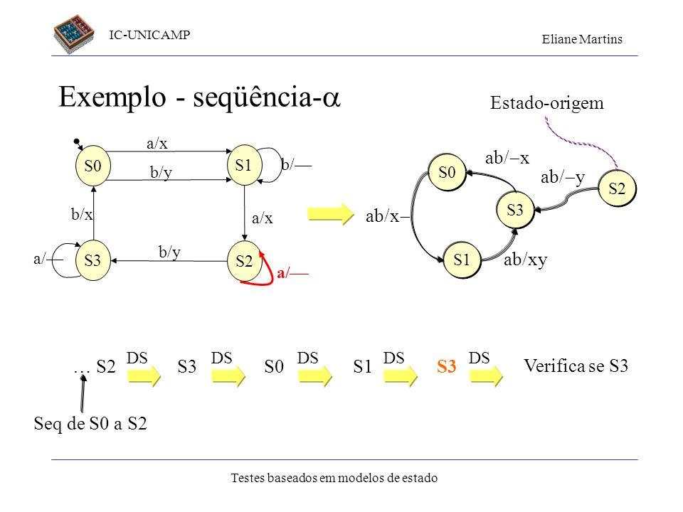 Exemplo - seqüência- Estado-origem ab/x ab/xy ab/x ab/y … S2 S3 S0