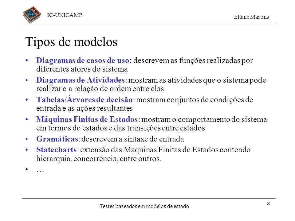 Tipos de modelos Diagramas de casos de uso: descrevem as funções realizadas por diferentes atores do sistema.