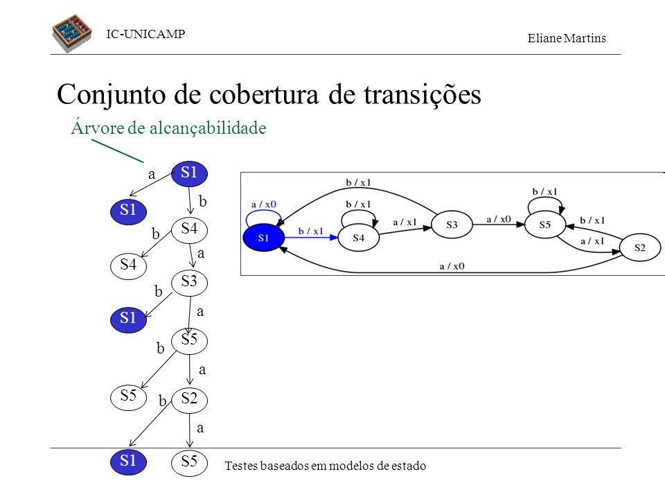 Conjunto de cobertura de transições