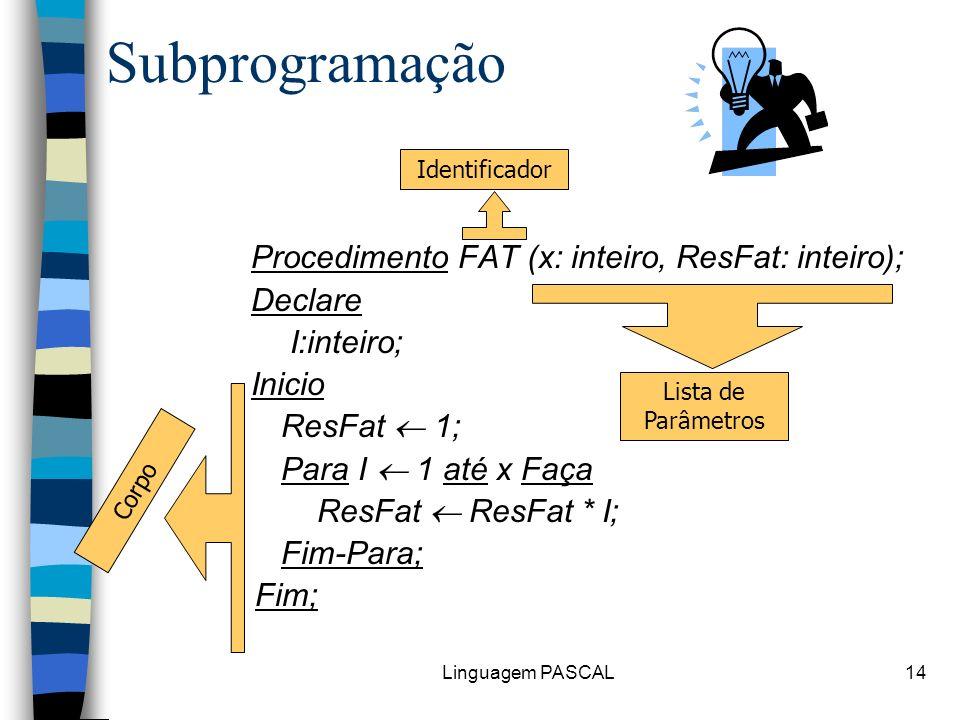 Subprogramação Procedimento FAT (x: inteiro, ResFat: inteiro); Declare