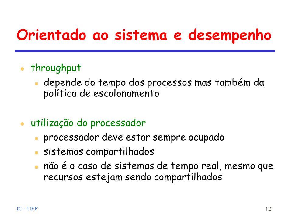 Orientado ao sistema e desempenho