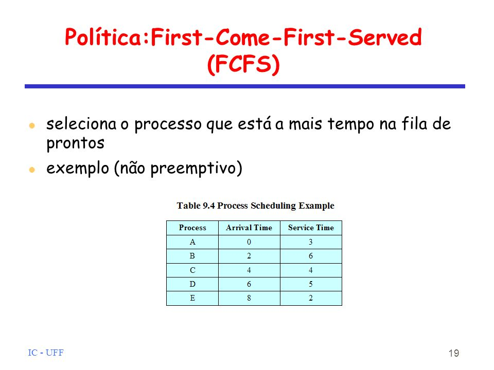 Política:First-Come-First-Served (FCFS)‏