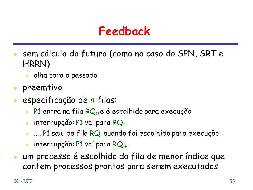 Feedback sem cálculo do futuro (como no caso do SPN, SRT e HRRN)