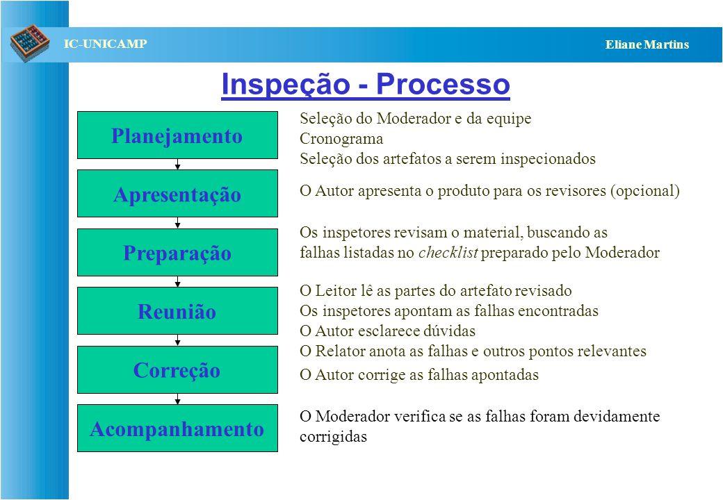 Inspeção - Processo Planejamento Apresentação Preparação Reunião