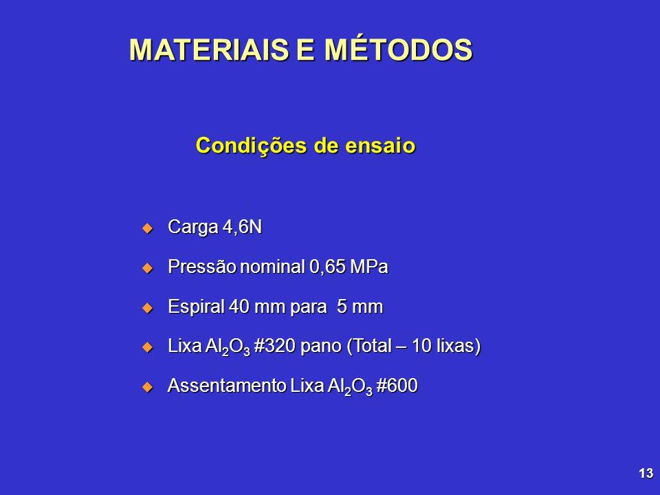 MATERIAIS E MÉTODOS Condições de ensaio Carga 4,6N