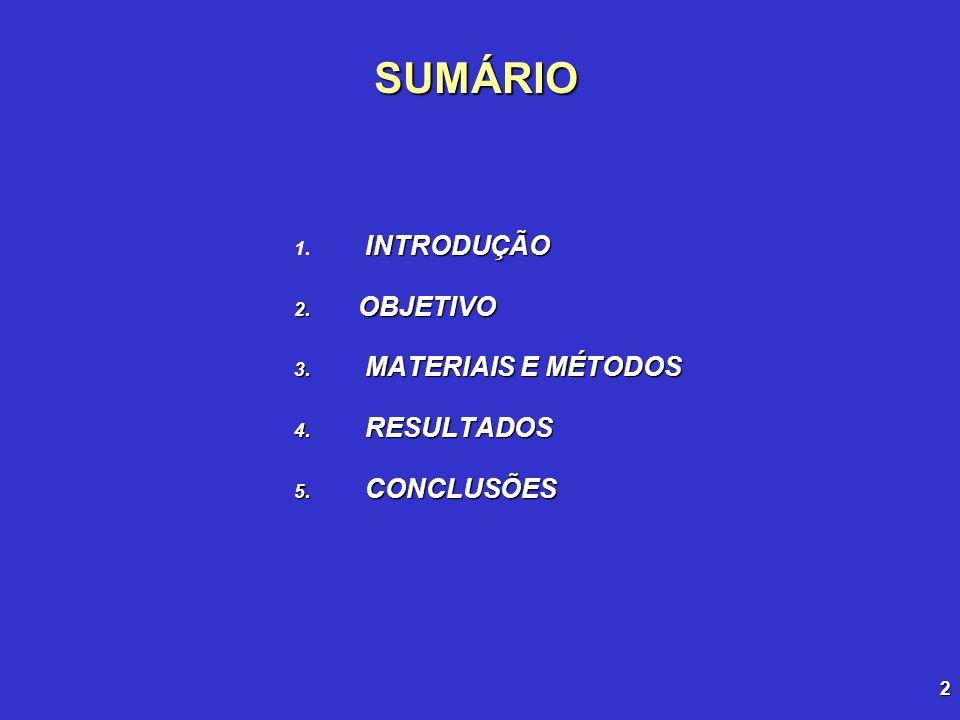 SUMÁRIO INTRODUÇÃO OBJETIVO MATERIAIS E MÉTODOS RESULTADOS CONCLUSÕES