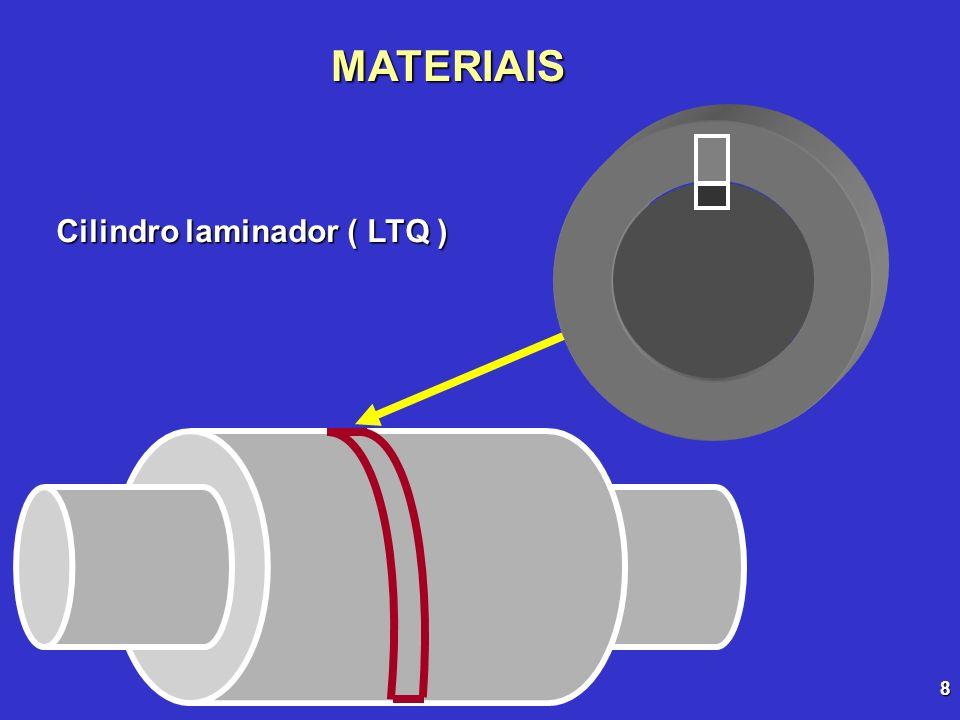 MATERIAIS Cilindro laminador ( LTQ )