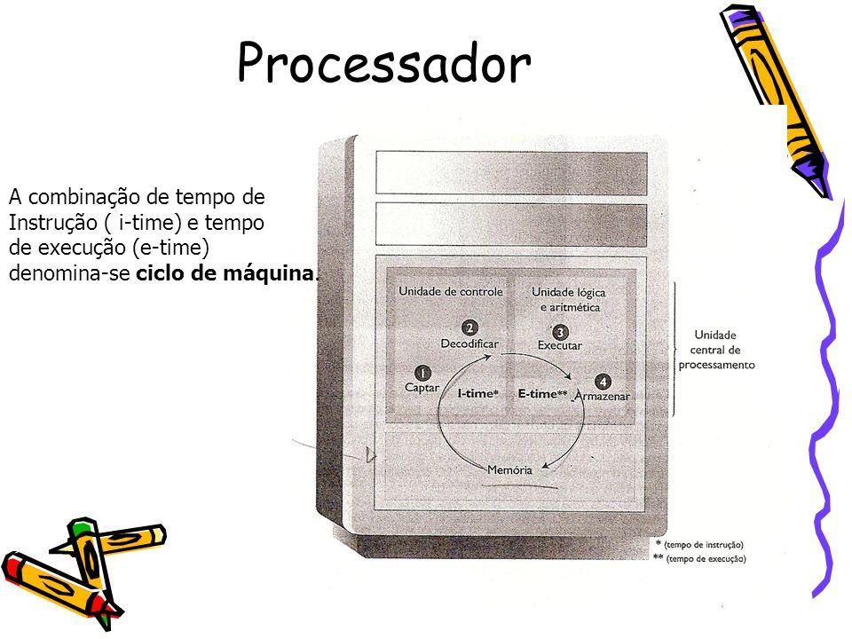 Processador A combinação de tempo de Instrução ( i-time) e tempo