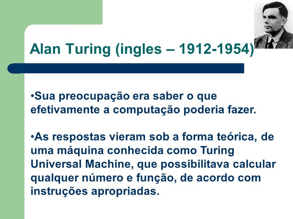 Alan Turing (ingles – 1912-1954)