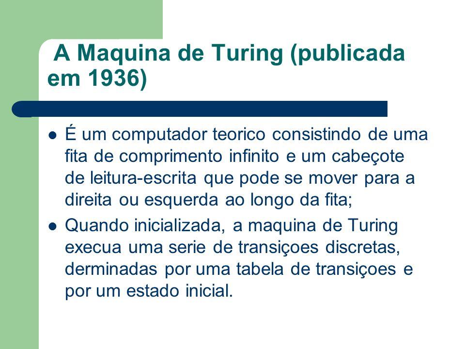 A Maquina de Turing (publicada em 1936)