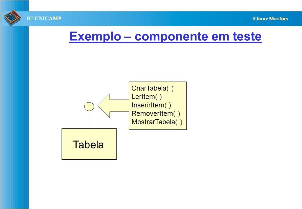 Exemplo – componente em teste