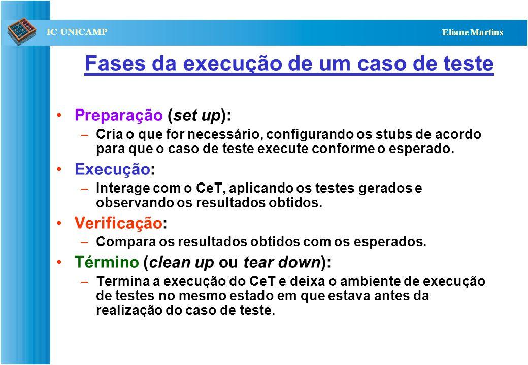 Fases da execução de um caso de teste