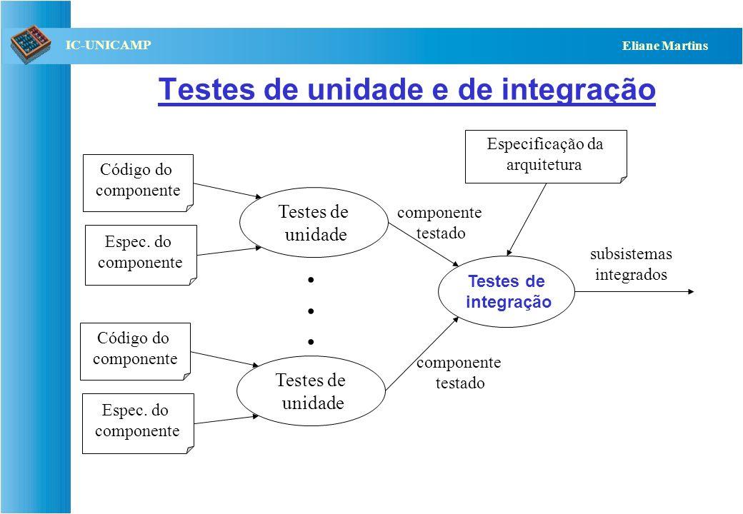 Testes de unidade e de integração