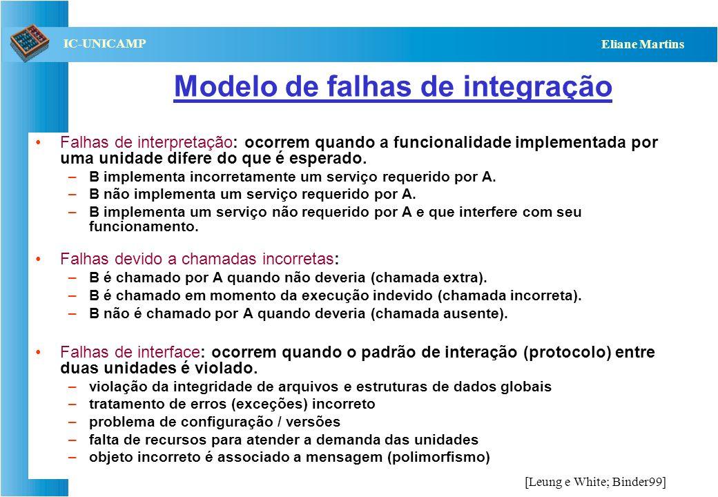 Modelo de falhas de integração