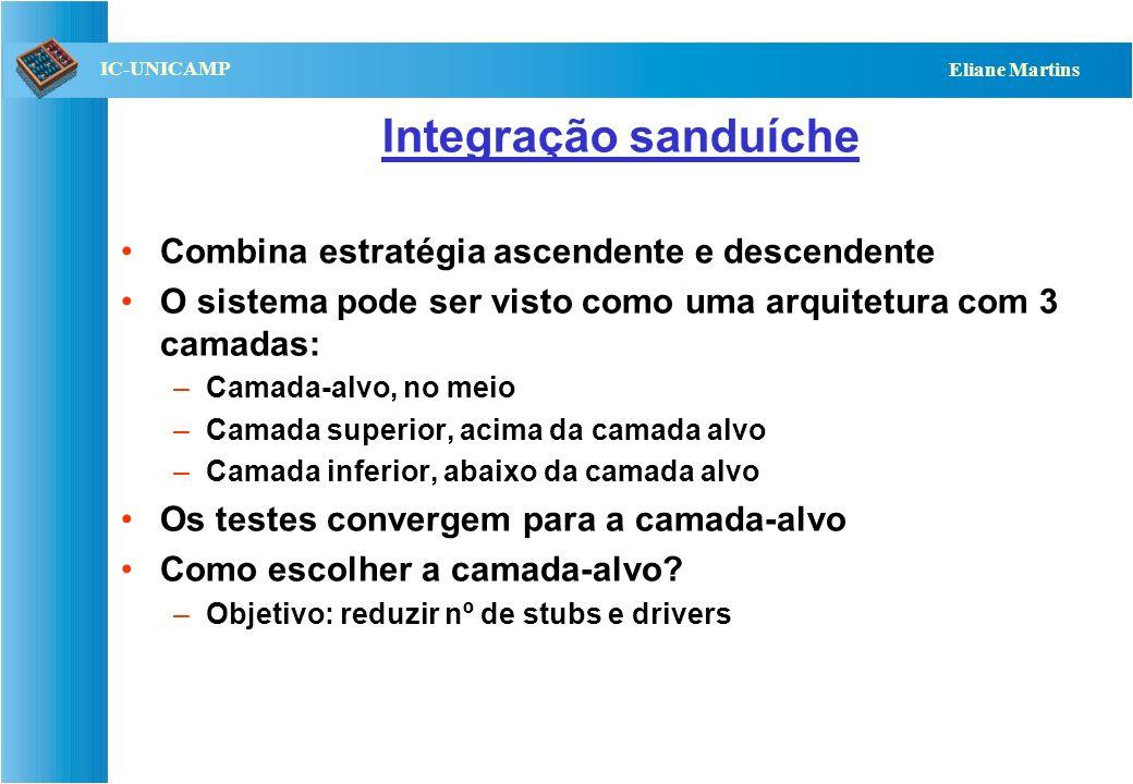 Integração sanduíche Combina estratégia ascendente e descendente