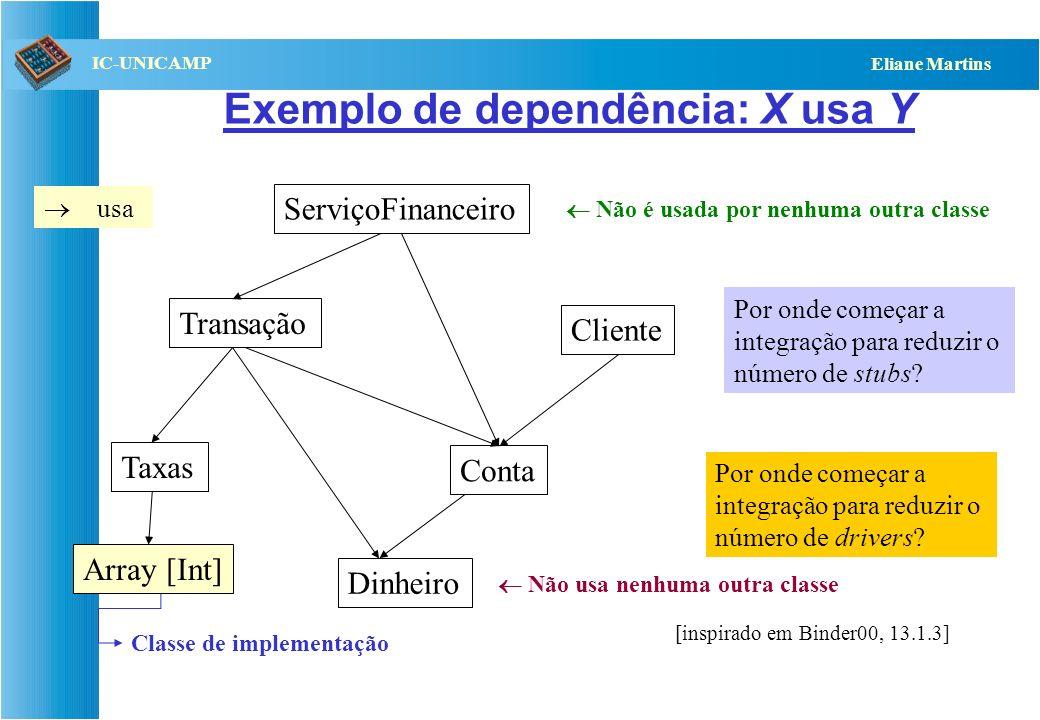 Exemplo de dependência: X usa Y