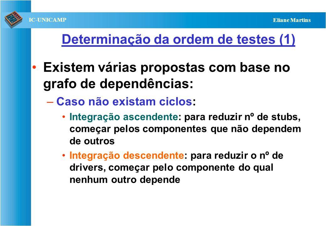 Determinação da ordem de testes (1)