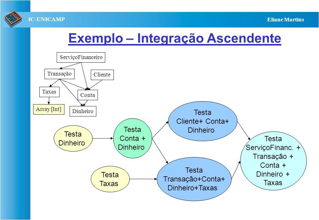 Exemplo – Integração Ascendente