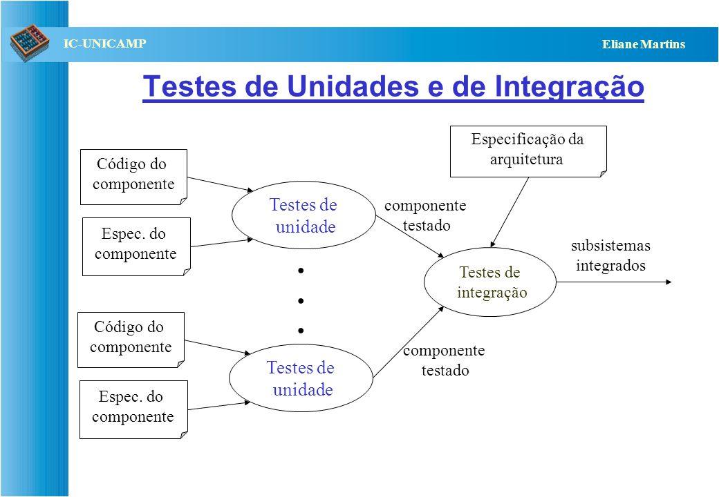Testes de Unidades e de Integração
