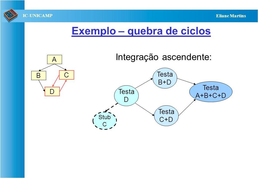 Exemplo – quebra de ciclos