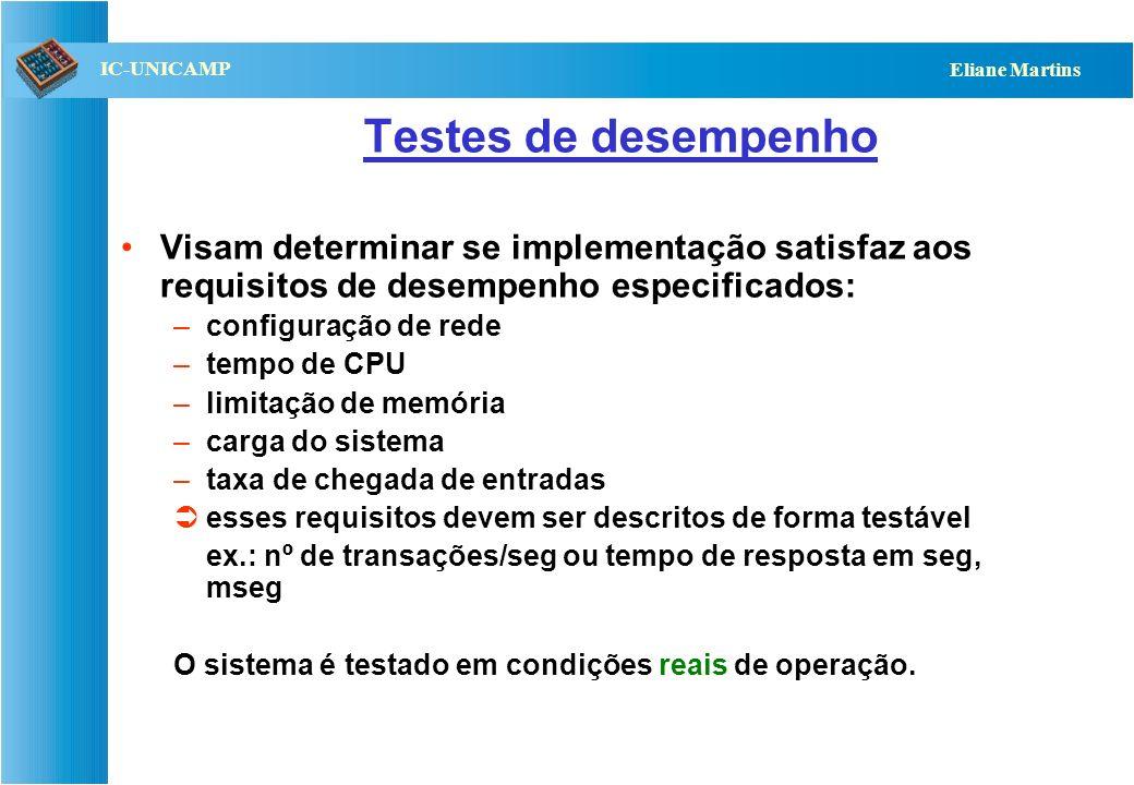Testes de desempenho Visam determinar se implementação satisfaz aos requisitos de desempenho especificados: