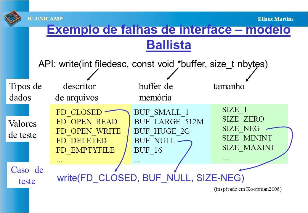 Exemplo de falhas de interface – modelo Ballista