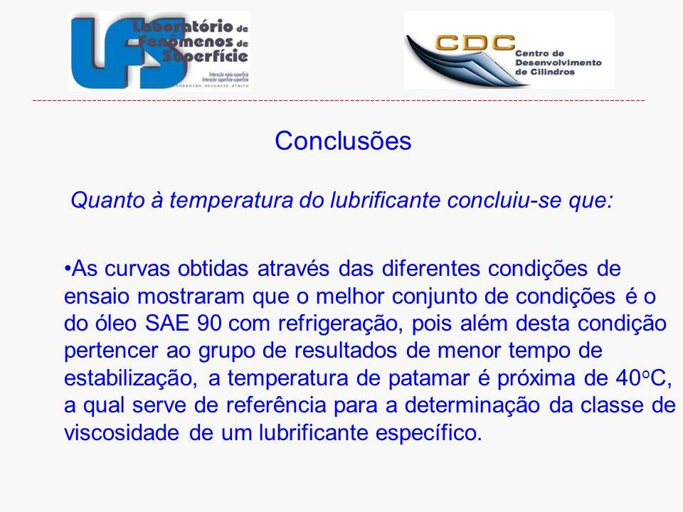 Conclusões Quanto à temperatura do lubrificante concluiu-se que: