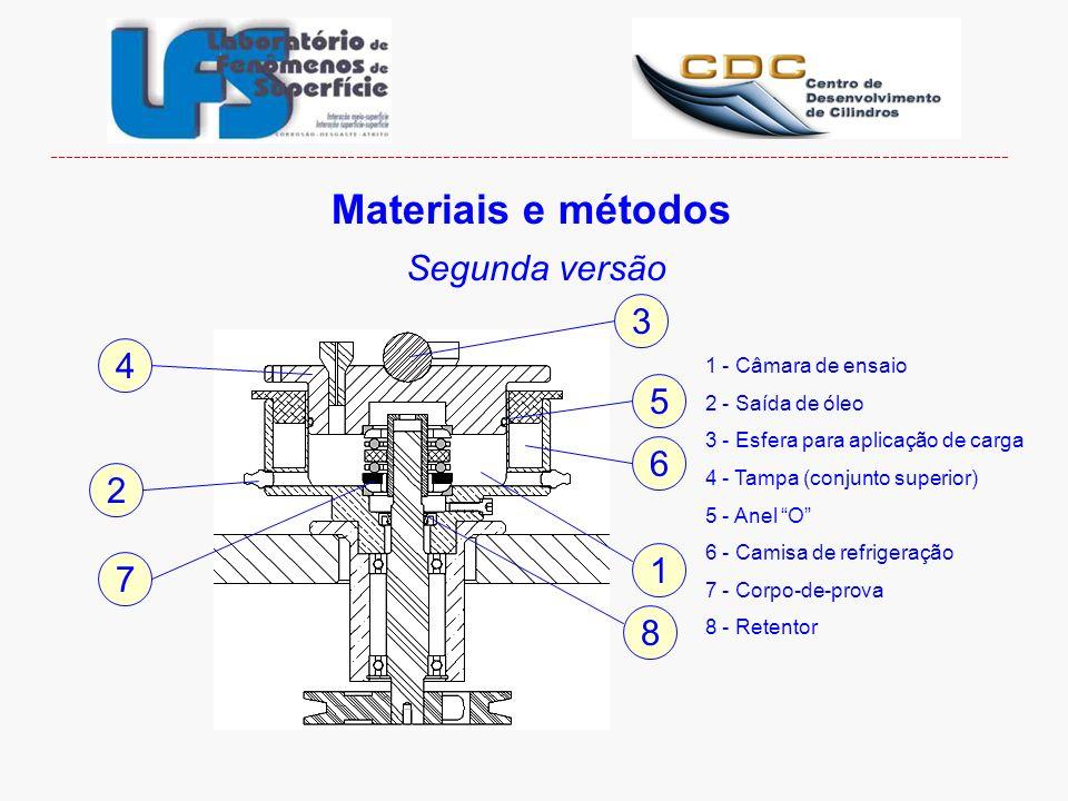 Materiais e métodos Segunda versão 3 4 5 6 2 1 7 8