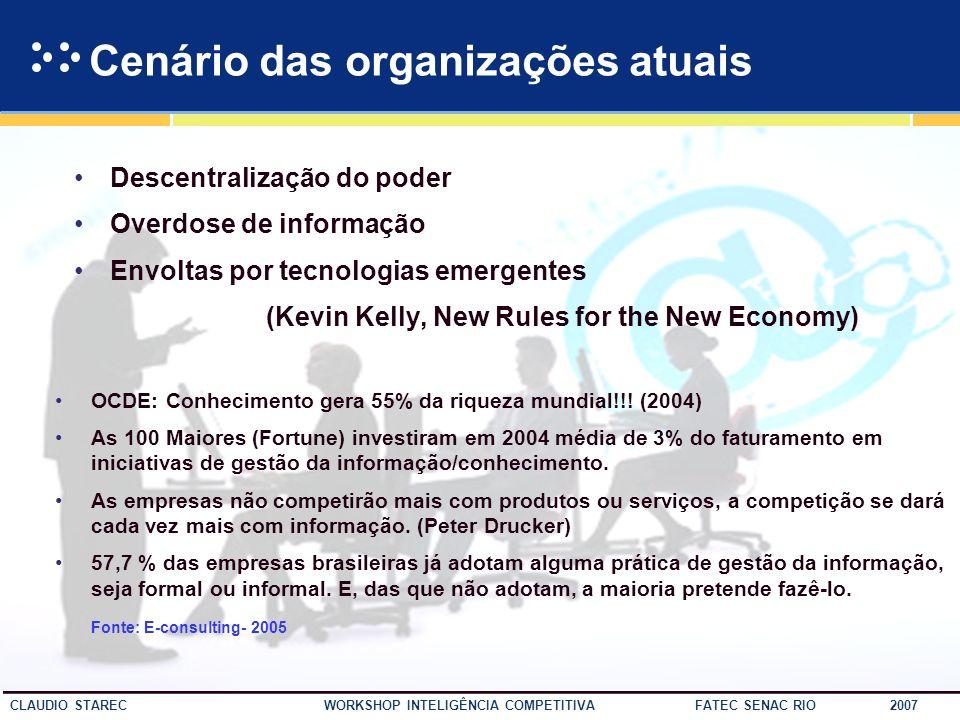Cenário das organizações atuais