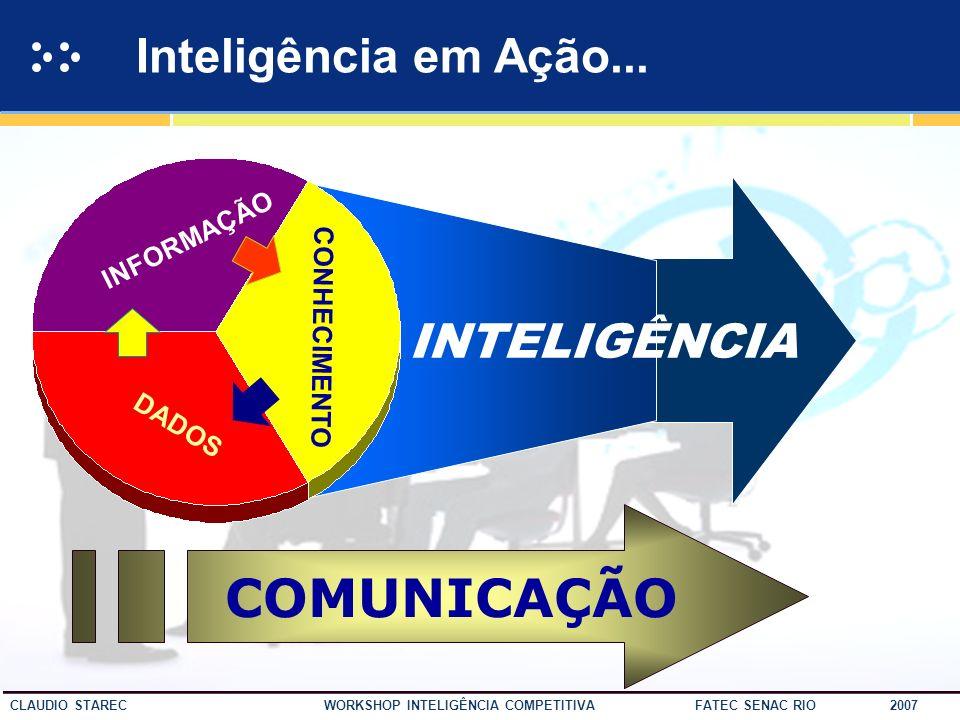 COMUNICAÇÃO Inteligência em Ação... INTELIGÊNCIA INFORMAÇÃO