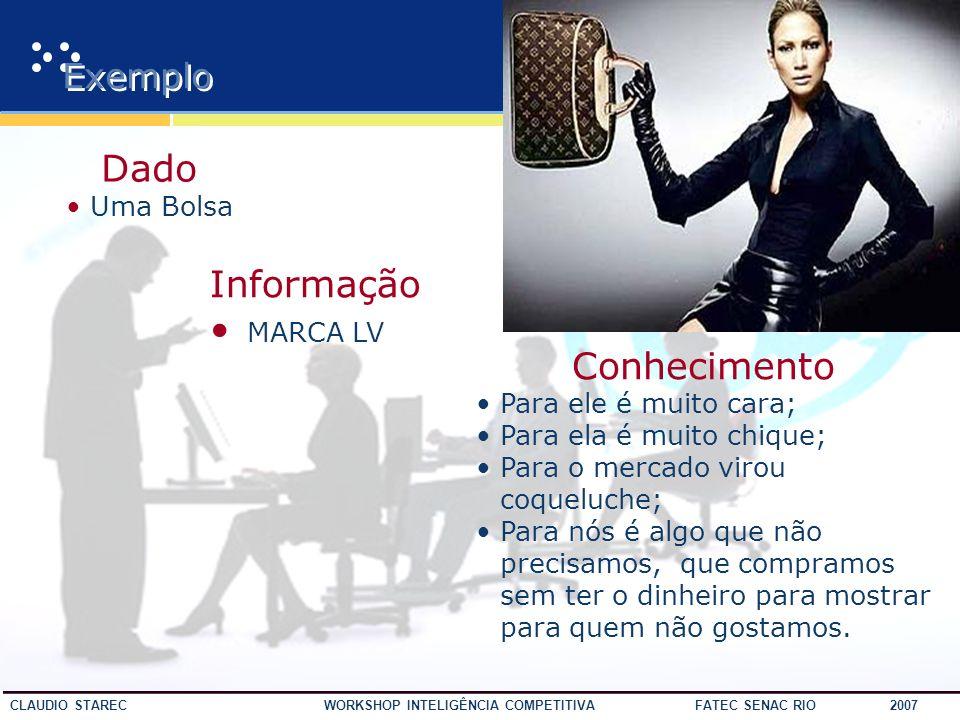 Dado Informação MARCA LV Conhecimento Exemplo Uma Bolsa