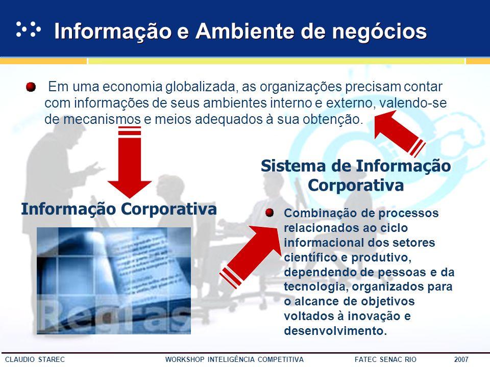 Informação e Ambiente de negócios