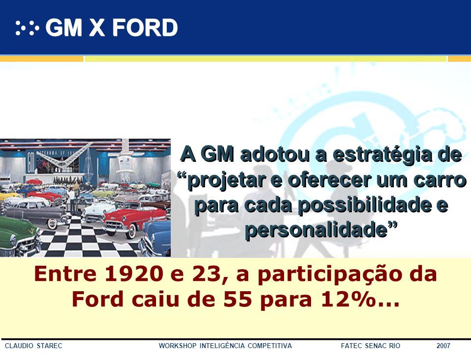 GM X FORD A GM adotou a estratégia de