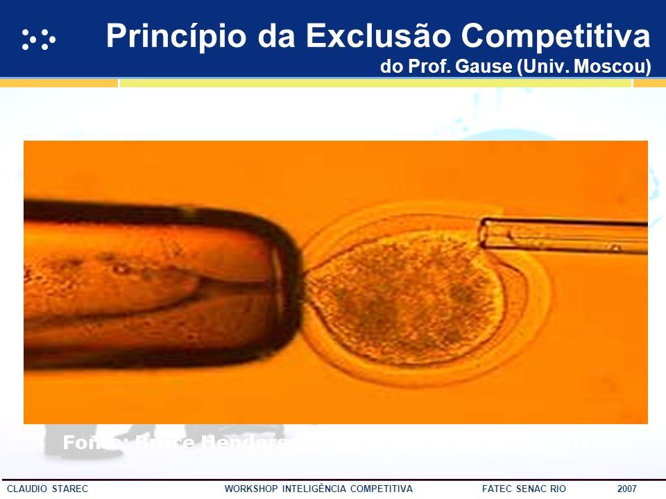 Princípio da Exclusão Competitiva do Prof. Gause (Univ. Moscou)