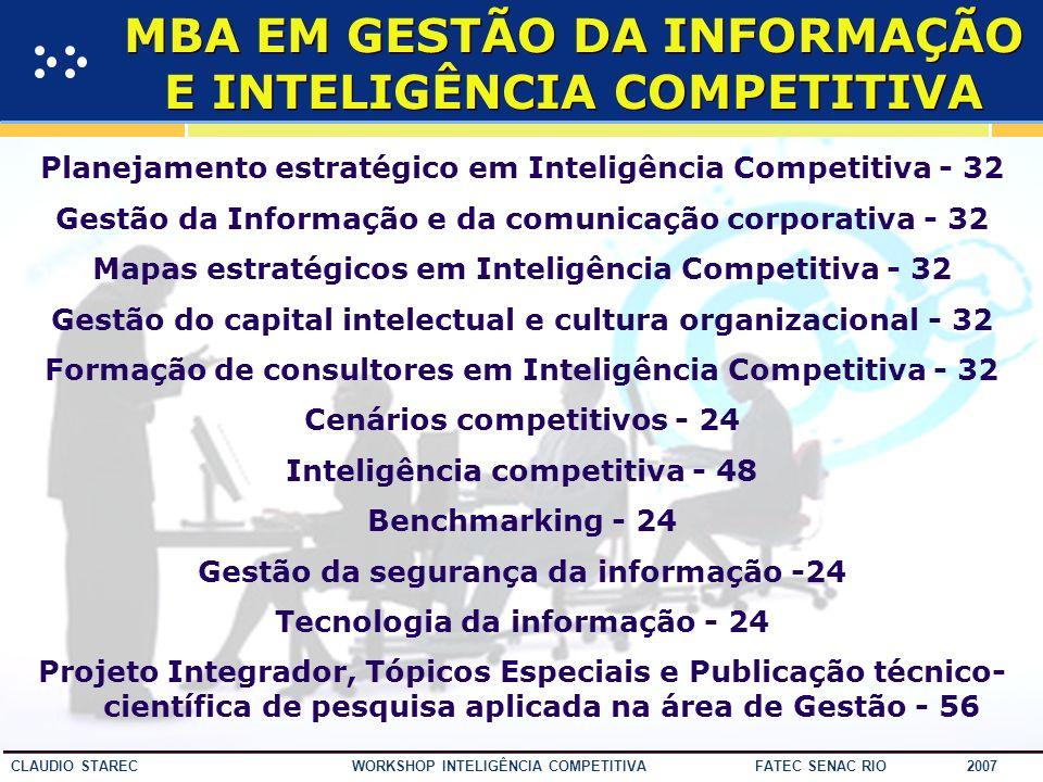 MBA EM GESTÃO DA INFORMAÇÃO E INTELIGÊNCIA COMPETITIVA