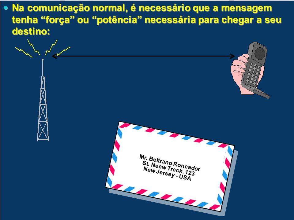 Na comunicação normal, é necessário que a mensagem tenha força ou potência necessária para chegar a seu destino: