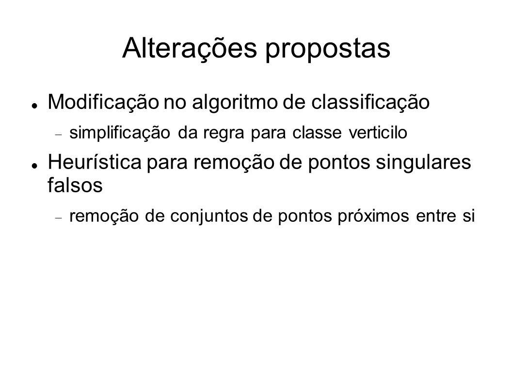 Alterações propostas Modificação no algoritmo de classificação