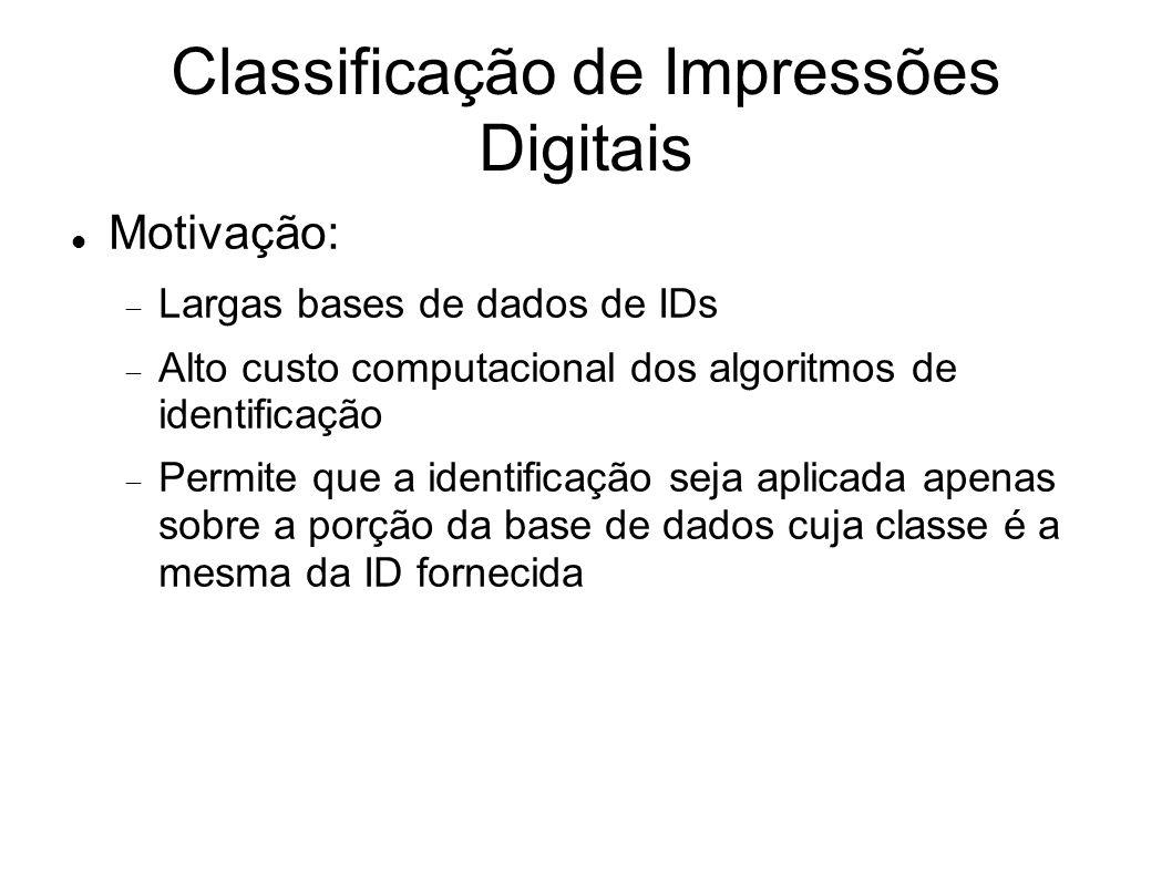 Classificação de Impressões Digitais